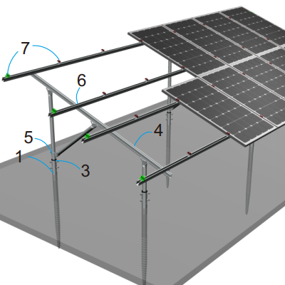 C type steel solar mounting structure provider